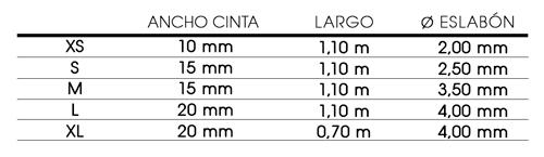 Ramal-Cadena-Datos